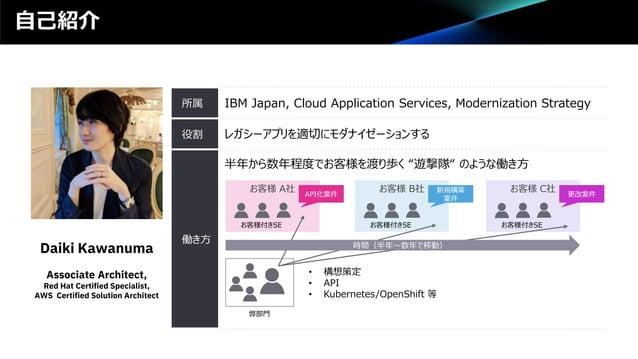 自己紹介 Daiki Kawanuma Associate Architect, Red Hat Certified Specialist, AWS Certified Solution Architect 所属 役割 レガシーアプリを適切にモ...