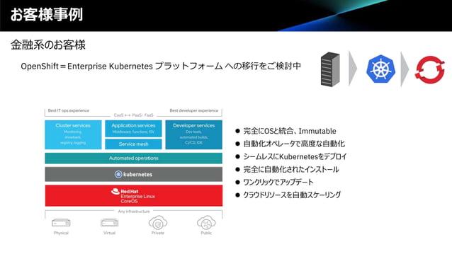 お客様事例  完全にOSと統合、Immutable  自動化オペレータで高度な自動化  シームレスにKubernetesをデプロイ  完全に自動化されたインストール  ワンクリックでアップデート  クラウドリソースを自動スケーリング...