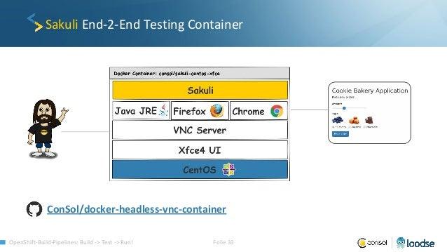 OpenShift-Build-Pipelines: Build -> Test -> Run! @JavaForumStuttgart