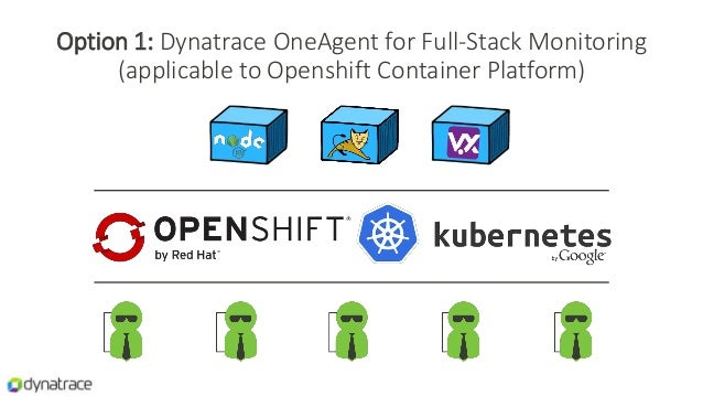 Gaining visibility into your Openshift application container platform…