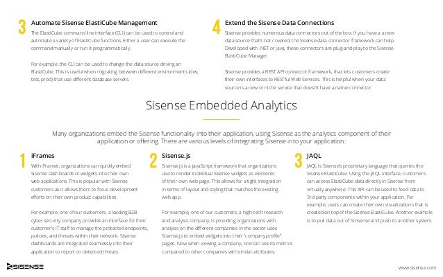 OPEN SISENSE End-to-End Open Platform For Business Analytics