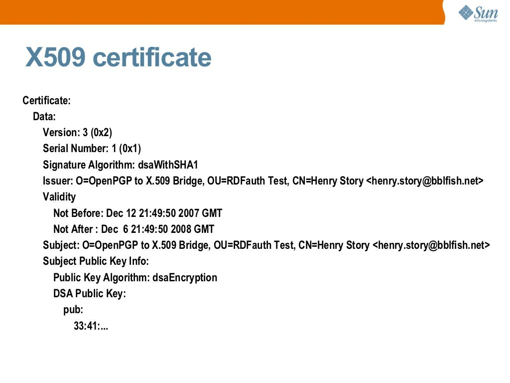 X509 Certificate Certificate Data Version