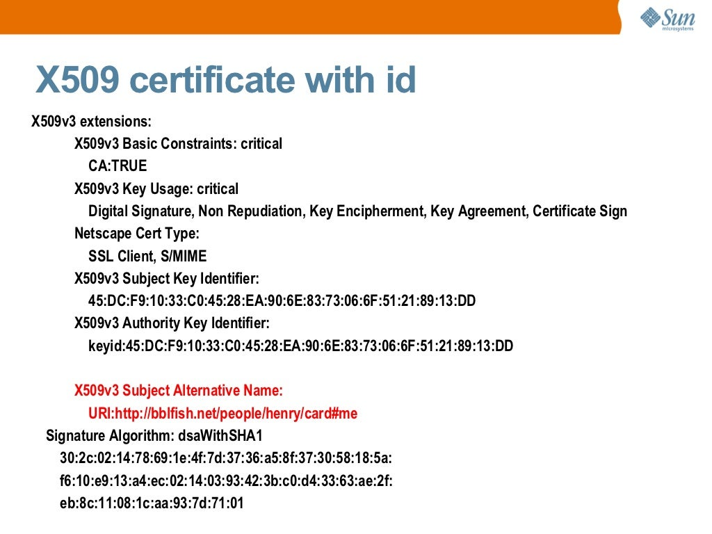 X509 Certificate With Id X509v3