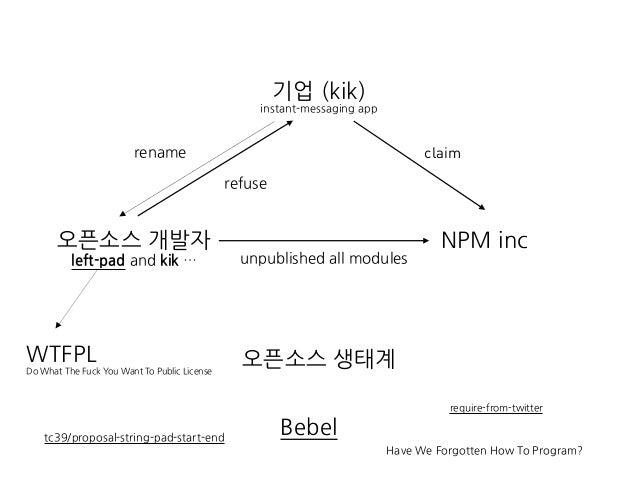 오픈소스 개발자 기업 (kik) NPM inc 오픈소스 생태계 Bebel WTFPL Do What The Fuck You Want To Public License left-pad and kik … refuse renam...