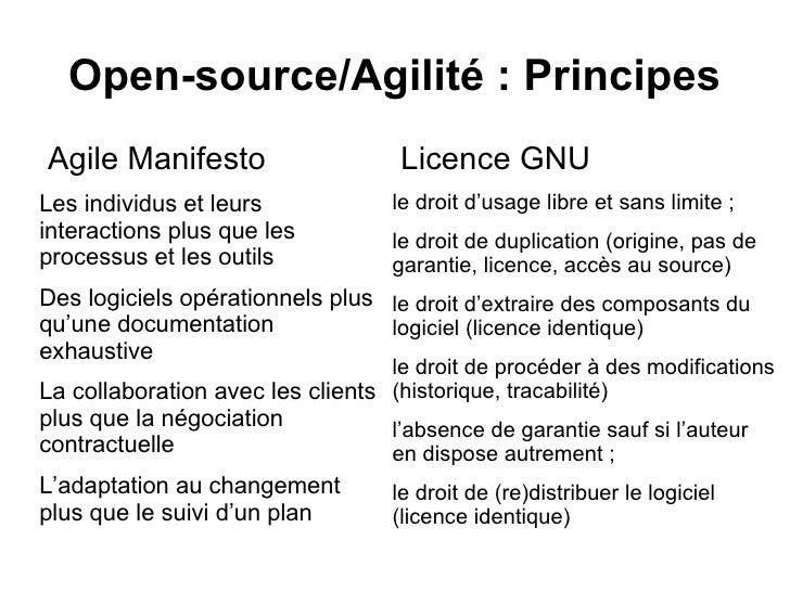 <ul>Open-source/Agilité : Principes </ul><ul>Agile Manifesto </ul><ul><li>Les individus et leurs interactions plus que les...
