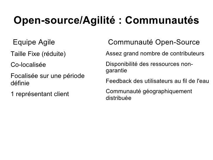Des logiciels opérationnels plus qu'une documentation exhaustive