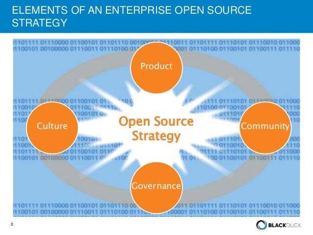 Open Source As An Element Of Corporate Strategy A Case
