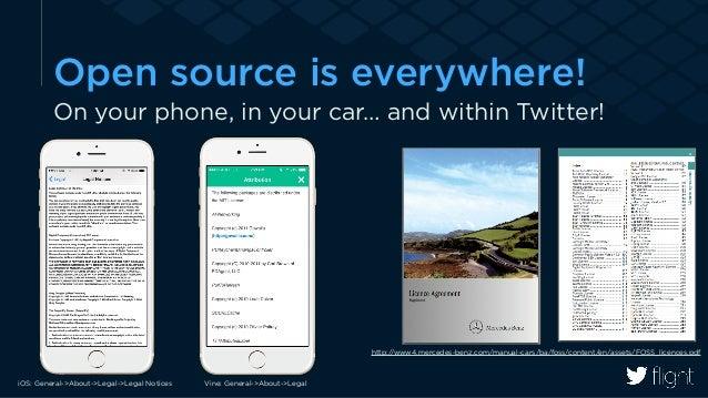 The Open Source... Behind the Tweets Slide 3