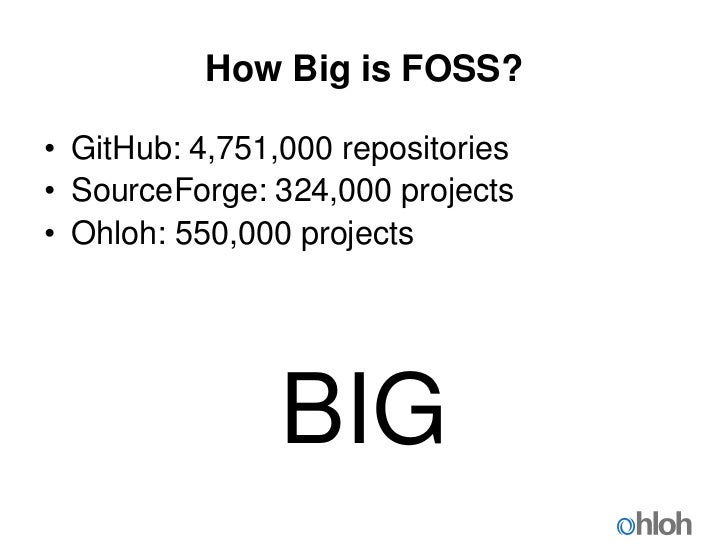 Open Source By The Numbers Slide 2