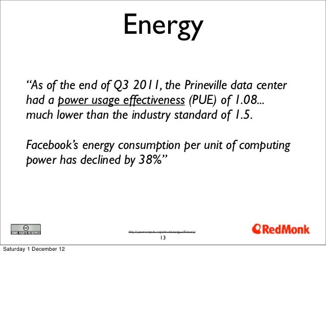 """Energy        """"As of the end of Q3 2011, the Prineville data center        had a power usage effectiveness (PUE)of 1.08....."""