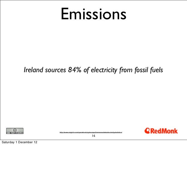 Emissions             Ireland sources 84% of electricity from fossil fuels                          http://www.eirgrid.com...