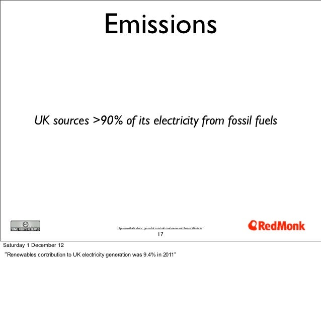 Emissions            UK sources >90% of its electricity from fossil fuels                                              htt...