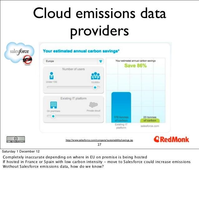 Cloud emissions data                       providers                                 http://www.salesforce.com/company/sus...