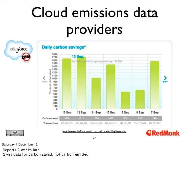 Cloud emissions data                       providers                                http://www.salesforce.com/company/sust...