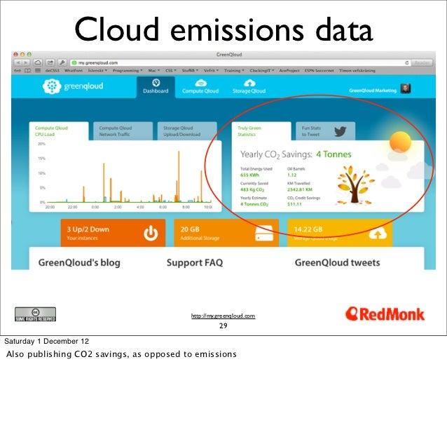 Cloud emissions data                       providers                                         http://my.greenqloud.com     ...