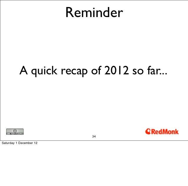 Reminder          A quick recap of 2012 so far...                            34Saturday 1 December 12