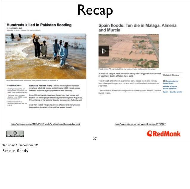 Recap     http://edition.cnn.com/2012/09/29/world/asia/pakistan-floods/index.html        http://www.bbc.co.uk/news/world-eu...