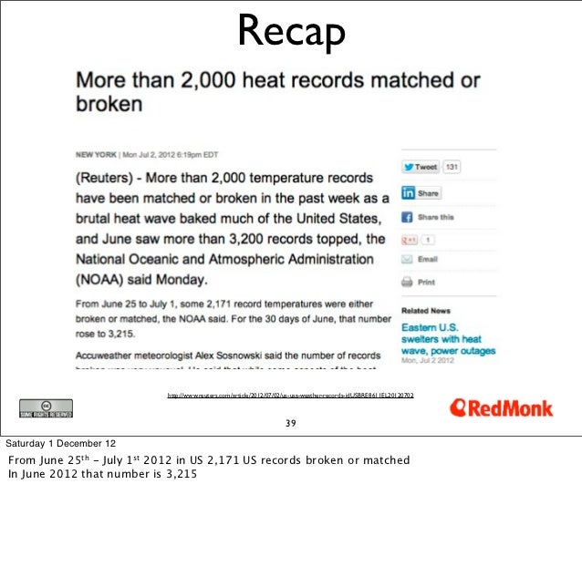 Recap                            http://www.reuters.com/article/2012/07/02/us-usa-weather-records-idUSBRE8611EL20120702   ...