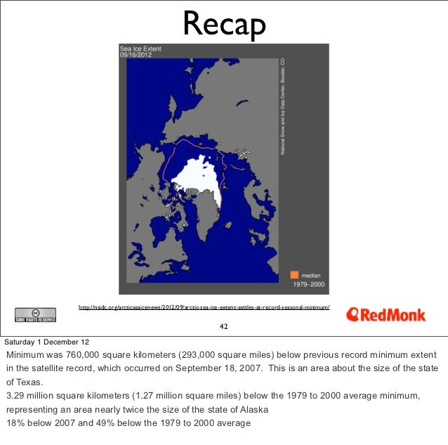 Recap                   http://nsidc.org/arcticseaicenews/2012/09/arctic-sea-ice-extent-settles-at-record-seasonal-minimum...