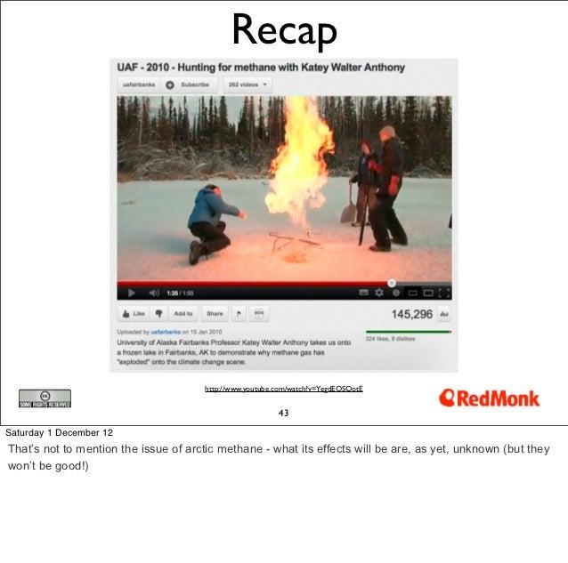 Recap                                      http://www.youtube.com/watch?v=YegdEOSQotE                                     ...