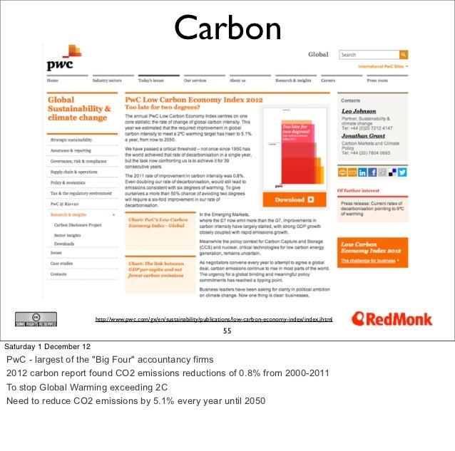 Carbon                         http://www.pwc.com/gx/en/sustainability/publications/low-carbon-economy-index/index.jhtml  ...