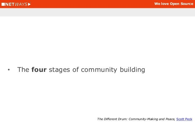 We love Open Source • When a group comes together like on a first date Pseudocommunity