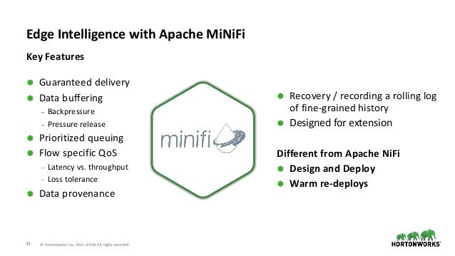 Open source computer vision with TensorFlow, Apache MiniFi