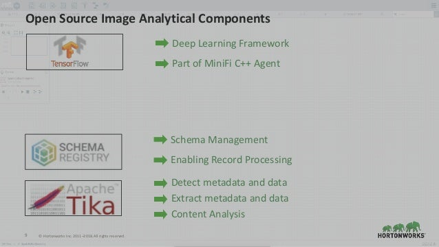Open source computer vision with TensorFlow, Apache MiniFi, Apache Ni…