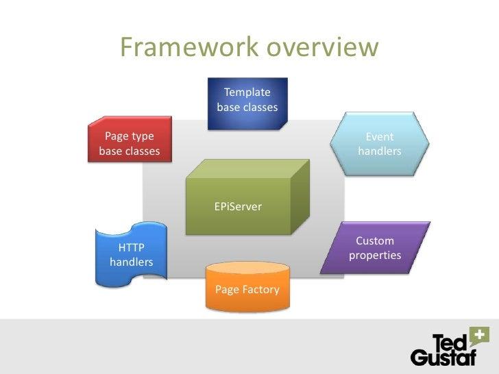 Dating framework open source