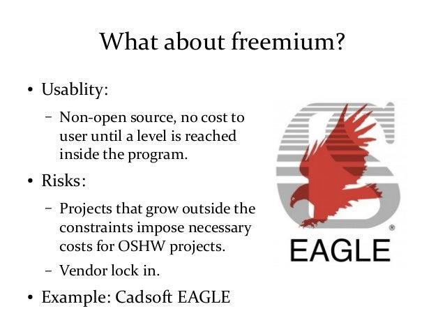 Amazing Eagle Freemium Code Crest - Simple Wiring Diagram ...