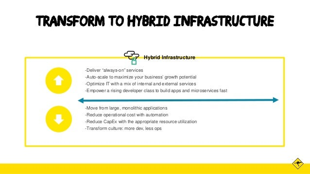 Transform to Hybrid Infrastructure Hybrid Infrastructure -Move from large, monolithic applications -Reduce operational cos...