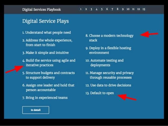 August 11, 2016 Survey Amazon Web Services Stats http://thecloudmarket.com/ Global Website Survey http://w3techs.com/ The ...
