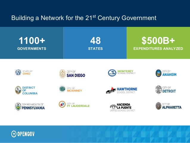 Building a Network for the 21st Century Government 48 STATES 1100+ GOVERNMENTS $500B+ EXPENDITURES ANALYZED STATE OF OHIO ...
