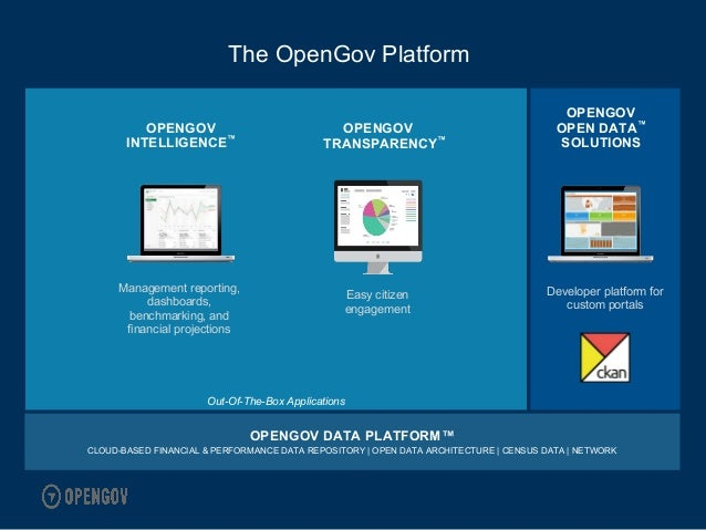 Out-Of-The-Box Applications The OpenGov Platform OPENGOV TRANSPARENCY™ Easy citizen engagement OPENGOV DATA PLATFORM™ CLOU...
