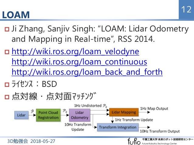 オープンソースSLAMの分類