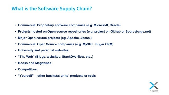 Managing the Software Supply Chain: Policies that Promote