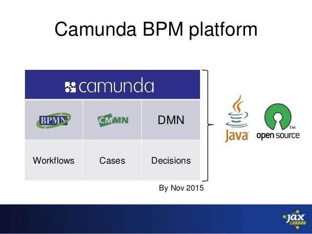 Open Source Workflows With Bpmn 2 0 Java And Camunda Bpm