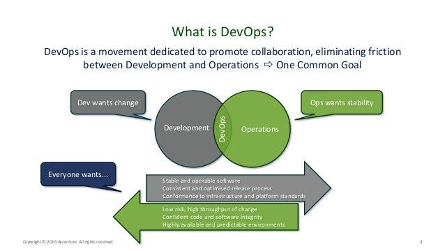 Accenture DevOps Platform 2016-05-07