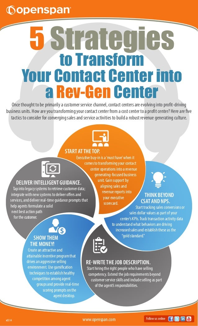 5 Strategies to Transform Your Contact Center into a Rev-Gen Center Once thought to be primarily a customer service channe...