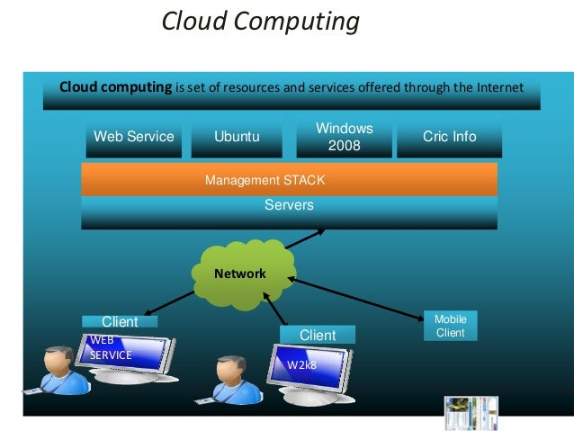 Cloud ComputingCloud computing is set of resources and services offered through the Internet                              ...