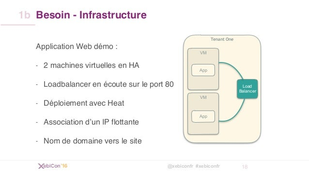 Xebicon 39 16 wescale dns as a service the openstack way for Consul dns load balancing