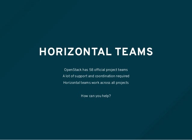 HORIZONTAL TEAMS OpenStack has 58 official project teams A lot of support and coordination required Horizontal teams work a...