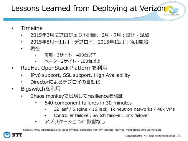16Copyright©2016 NTT corp. All Rights Reserved. Lessons Learned from Deploying at Verizon • Timeline • 2015年3月にプロジェクト開始、6月...