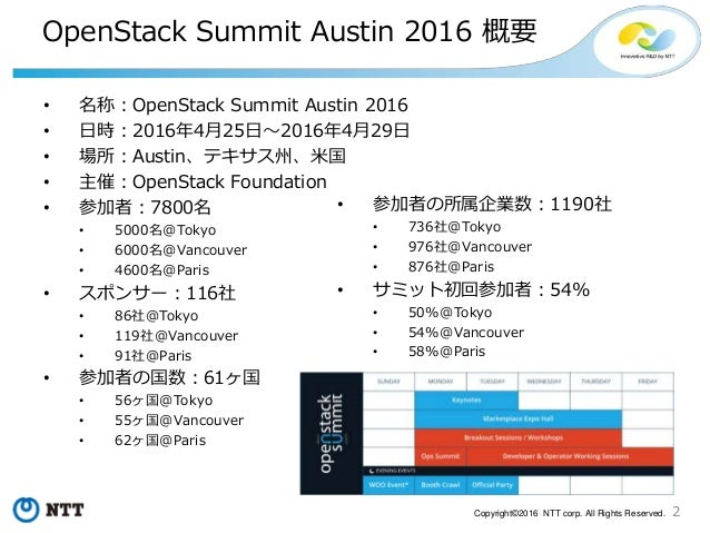 2Copyright©2016 NTT corp. All Rights Reserved. OpenStack Summit Austin 2016 概要 • 名称:OpenStack Summit Austin 2016 • 日時:2016...