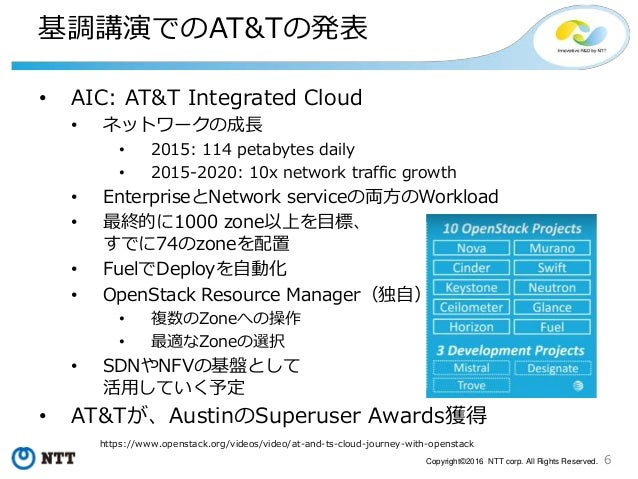 6Copyright©2016 NTT corp. All Rights Reserved. 基調講演でのAT&Tの発表 • AIC: AT&T Integrated Cloud • ネットワークの成長 • 2015: 114 petabyte...