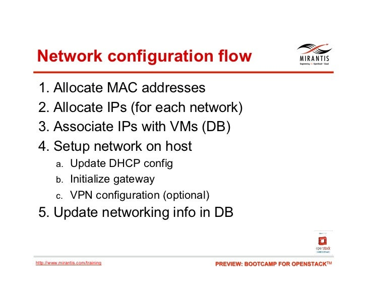Network configuration flow 1. Allocate MAC addresses 2. Allocate IPs (for each network) 3. Associate IPs with VMs (DB) ...