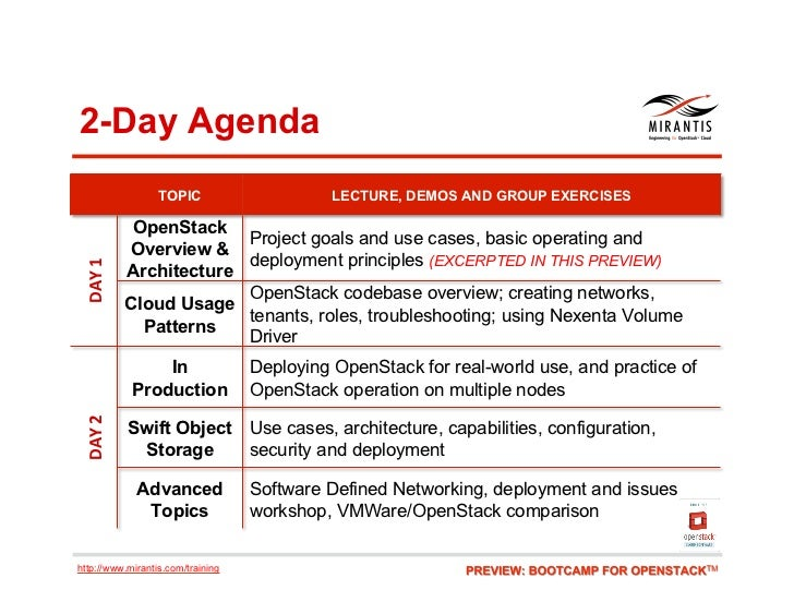 2-Day Agenda                  TOPIC                     LECTURE, DEMOS AND GROUP EXERCISES           OpenStack            ...