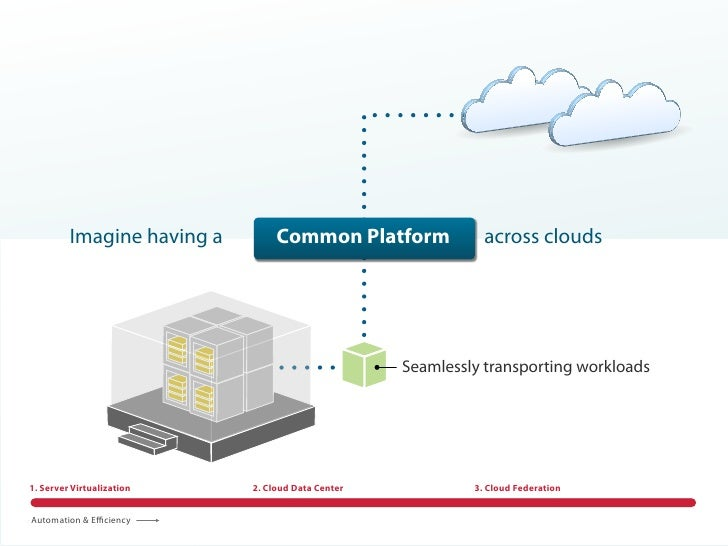 data center automation through openstack pdf