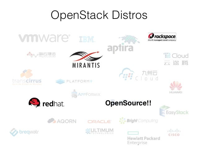 Mirantis v OpenStack Ansible Dawn of Production