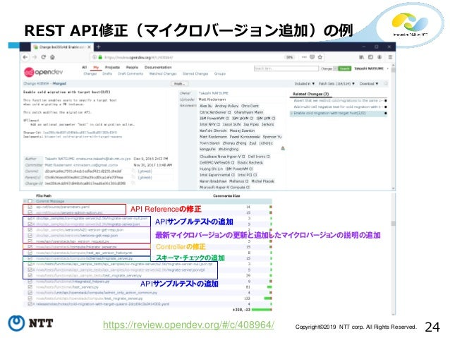 24Copyright©2019 NTT corp. All Rights Reserved. REST API修正(マイクロバージョン追加)の例 https://review.opendev.org/#/c/408964/ Controlle...